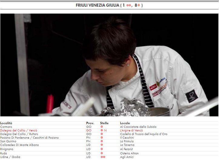 Stelle Michelin in Friuli Venezia Giulia (credits Scatti di Gusto)